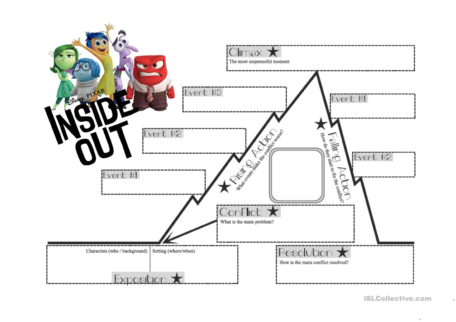 Inside Out Movie Plot Chart