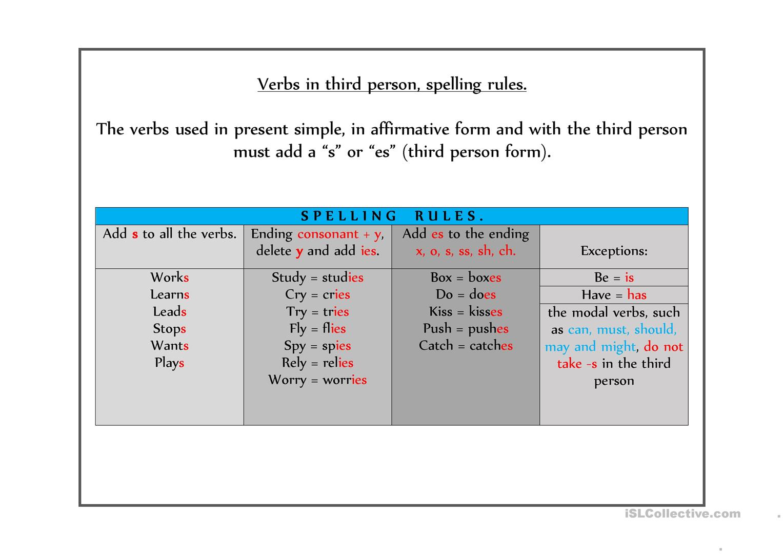 Third Person Verbs Spelling Rules Worksheet