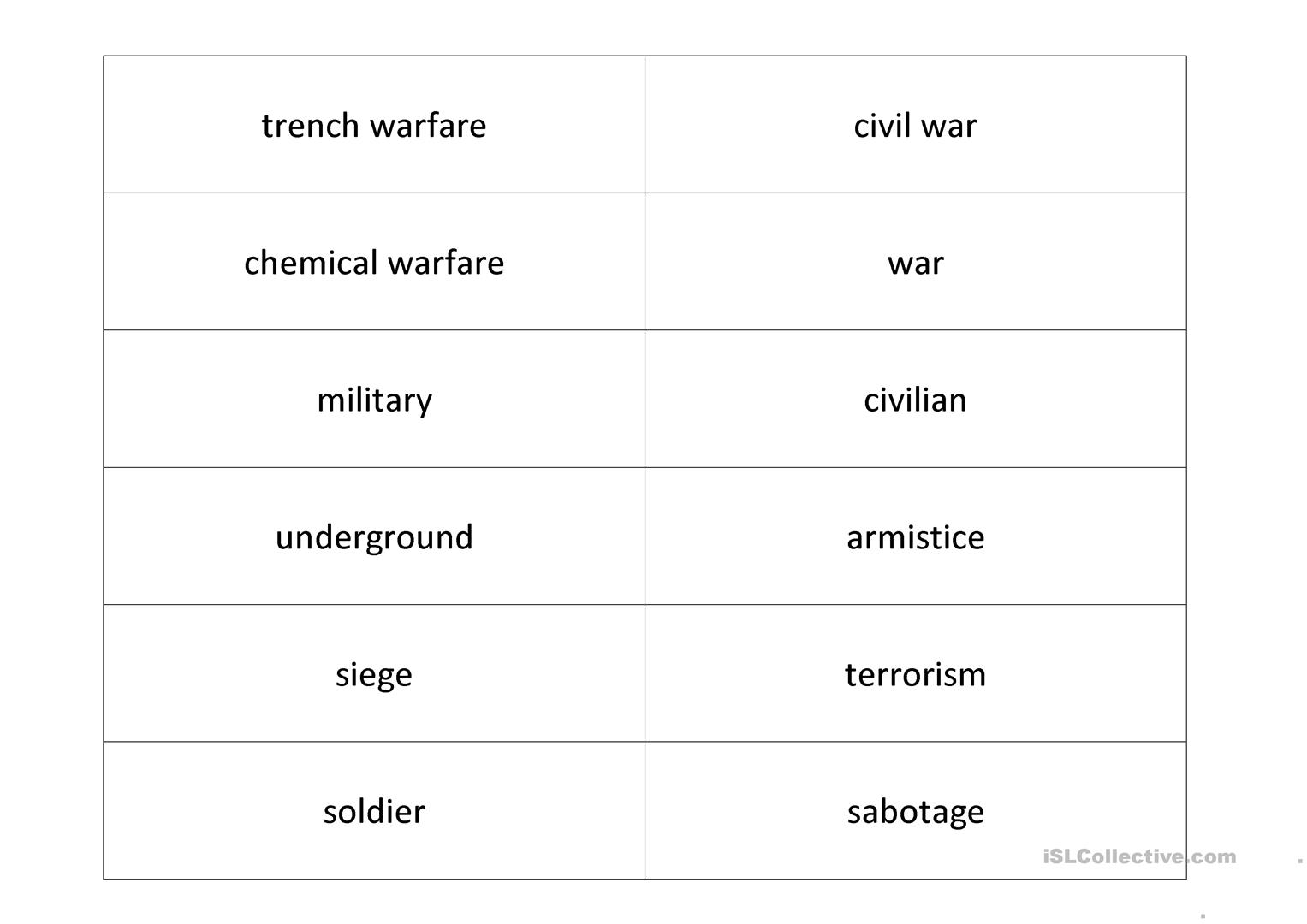 World War 1 History Vocabulary Words For Learning Support