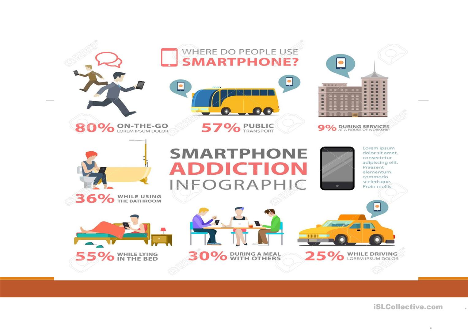 Smartphone Addiction And People S Manners