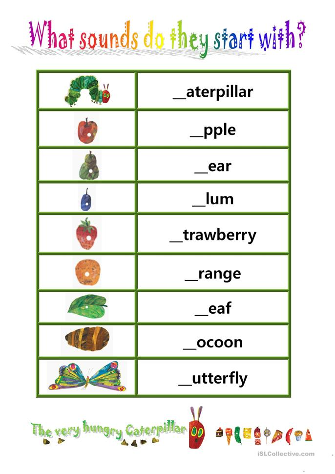 Phionics Beginning Sound With The Very Hungry Caterpillar