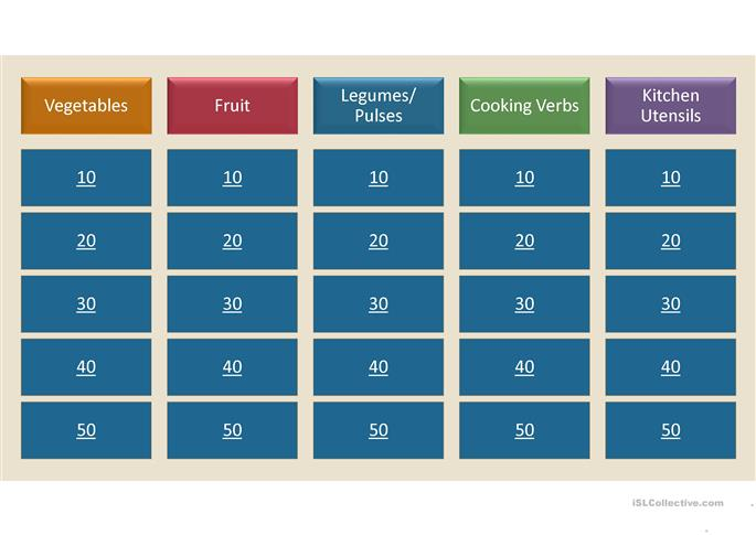 Food And Cooking Vocabulary Jeopardy Game Worksheet Free