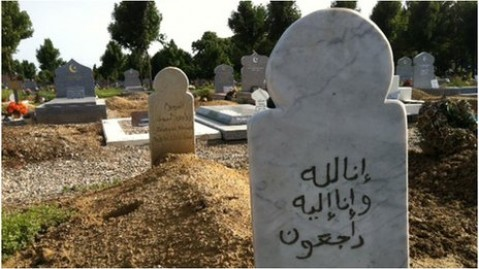What are the appropriate manners for Visiting Graves in Islam?