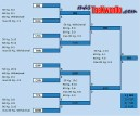 2010-07-20_(1589)x_Worldcup_Team_Championships_RESULTADOS_FINAL_MAS