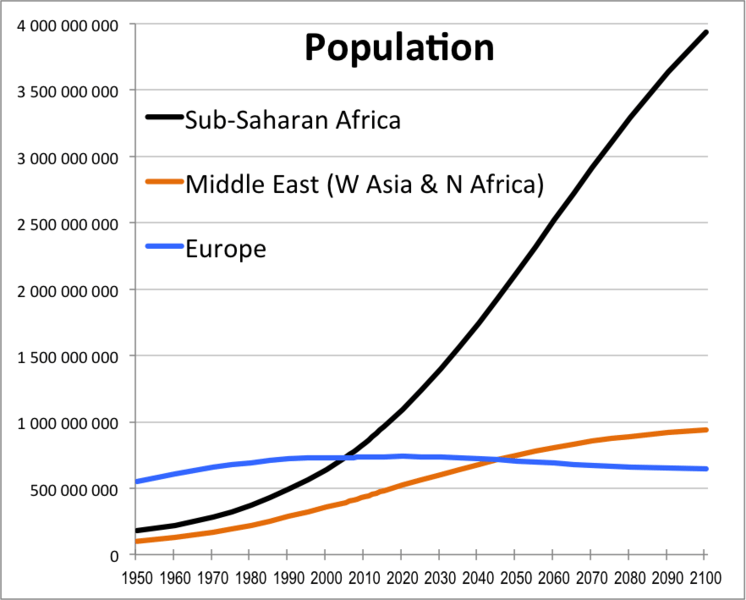 File:Population-1950-21001.png