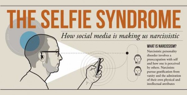 theselfiesyndrome