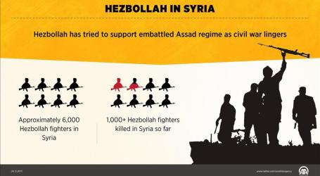 HEZBOLLAH PAYS HEAVY PRICE AS IT TRIES TO SAVE ASSAD REGIME