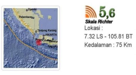 A Strong Earthquake Jolts Jabodetabek Region, Rocking Buildings and Sparking Panic