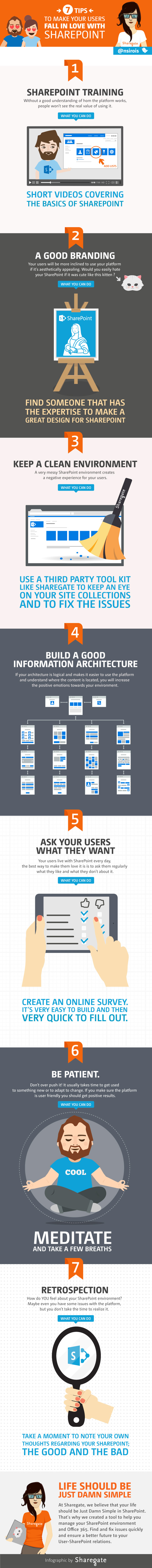 7 ways to make your users addicted to SharePoint [Infographic]