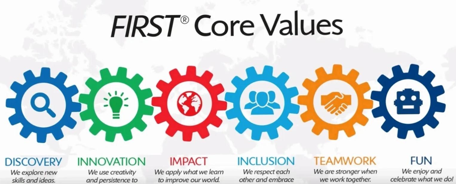FIRST Robotics core values