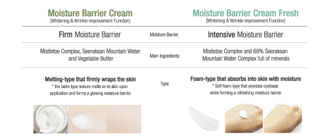 Goodal Moisture Barrier Cream 6
