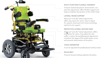KosmoCare Elegant Plus Quick Release Wheelchair - enabled in