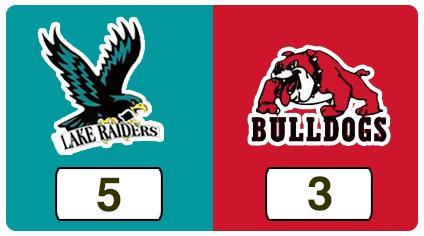 TPWHL Lake Raiders vs Bulldogs