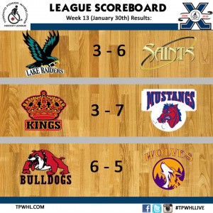 league Scoreboard GC - Jan 30th
