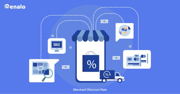 merchant discount rate - MDR