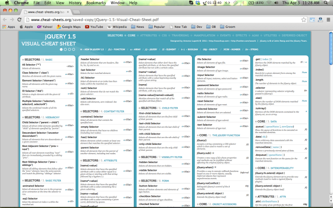 Collection of HTML5 /CSS3/Javascript Cheat Sheets for Web Designers 2
