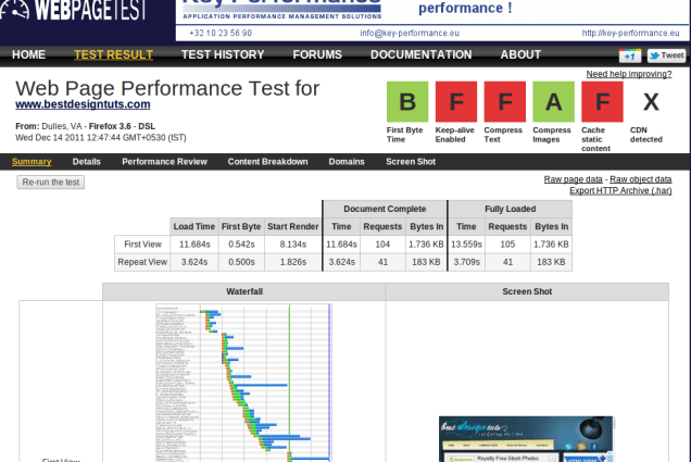15 Best Online Tools to Test Your Website Speed 11