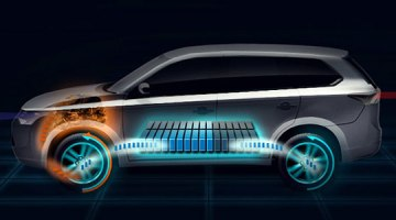 Mitsubishi Outlander EV híbrido enchufable, avance de presentación
