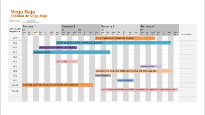 Plan de luz para Vega Baja 22 ener a 15 de febrero