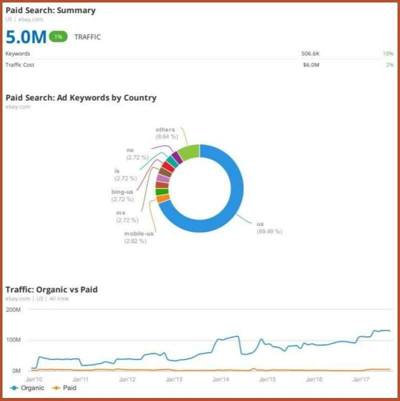 informes-de-marketing-full-advertising-research-report