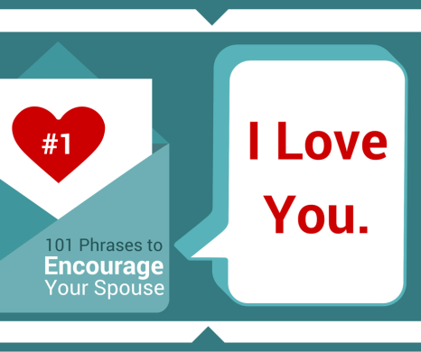 #1 - 101 Phrases to Encourage Template