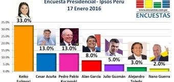 Encuesta Presidencial, Ipsos Perú – 17 Enero 2016