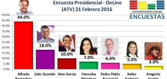 Encuesta Presidencial, OnLine (ATV) – 21 Febrero 2016