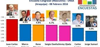 Encuesta Congresal, UNSA – 08 Febrero 2016 (Arequipa)