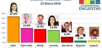 Encuesta Presidencial, ACLDA – 22 Marzo 2016