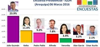 Encuesta Presidencial, IGDH – (Arequipa) 06 Marzo 2016