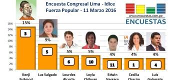 Encuesta Congresal Lima – Idice, Fuerza Popular – 11 Marzo 2016