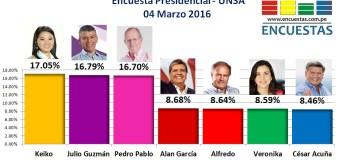 Encuesta Presidencial, UNSA – 04 Marzo 2016