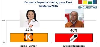 Keiko vs Barnechea, Ipsos Perú – 14 Marzo 2016
