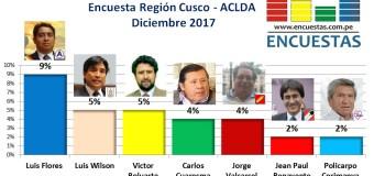 Encuesta Región Cusco, ACLDA – Diciembre 2017