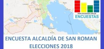 Encuesta Alcaldía Provincial San Román (Juliaca) – Junio 2018