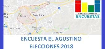 Encuesta Alcaldía El Agustino – Setiembre 2018