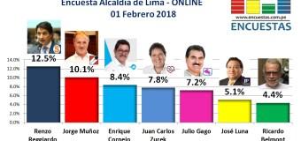 Encuesta Alcaldía de Lima – 01 Febrero de 2018
