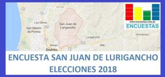 Encuesta Alcaldía de San Juan de Lurigancho – Setiembre 2018