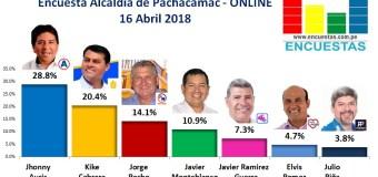 Encuesta Pachacamac, Online – 16 Abril de 2018