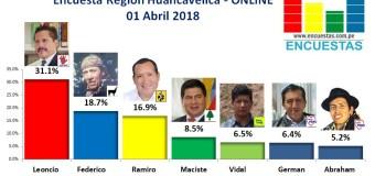 Encuesta Región Huancavelica, Online – 01 Abril 2018