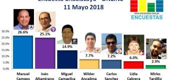 Encuesta Chaclacayo, Online – 11 Mayo 2018