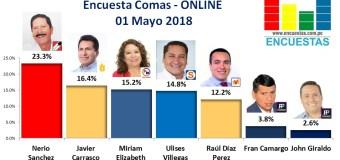 Encuesta Alcaldía de Comas, Online – 01 Mayo 2018