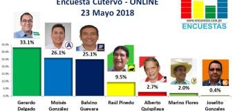 Encuesta Cutervo, Online – 23 Mayo 2018