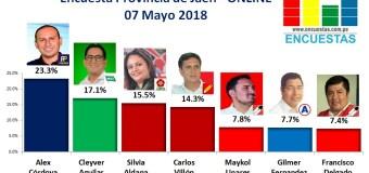 Encuesta Jaén, Online – 07 Mayo 2018