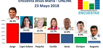 Encuesta Jesús María, Online – 23 mayo 2018