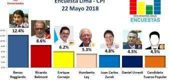 Encuesta Alcaldía de Lima, CPI – 22 Mayo 2018