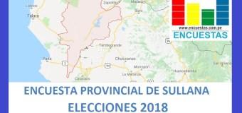 Encuesta Alcaldía Provincial de Sullana – Setiembre 2018