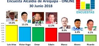 Encuesta Alcaldía de Arequipa, ONLINE – 30 Junio 2018
