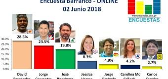 Encuesta Barranco, Online – 02 Junio 2018