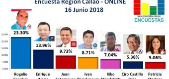 Encuesta Región Callao, Online – 16 Junio 2018